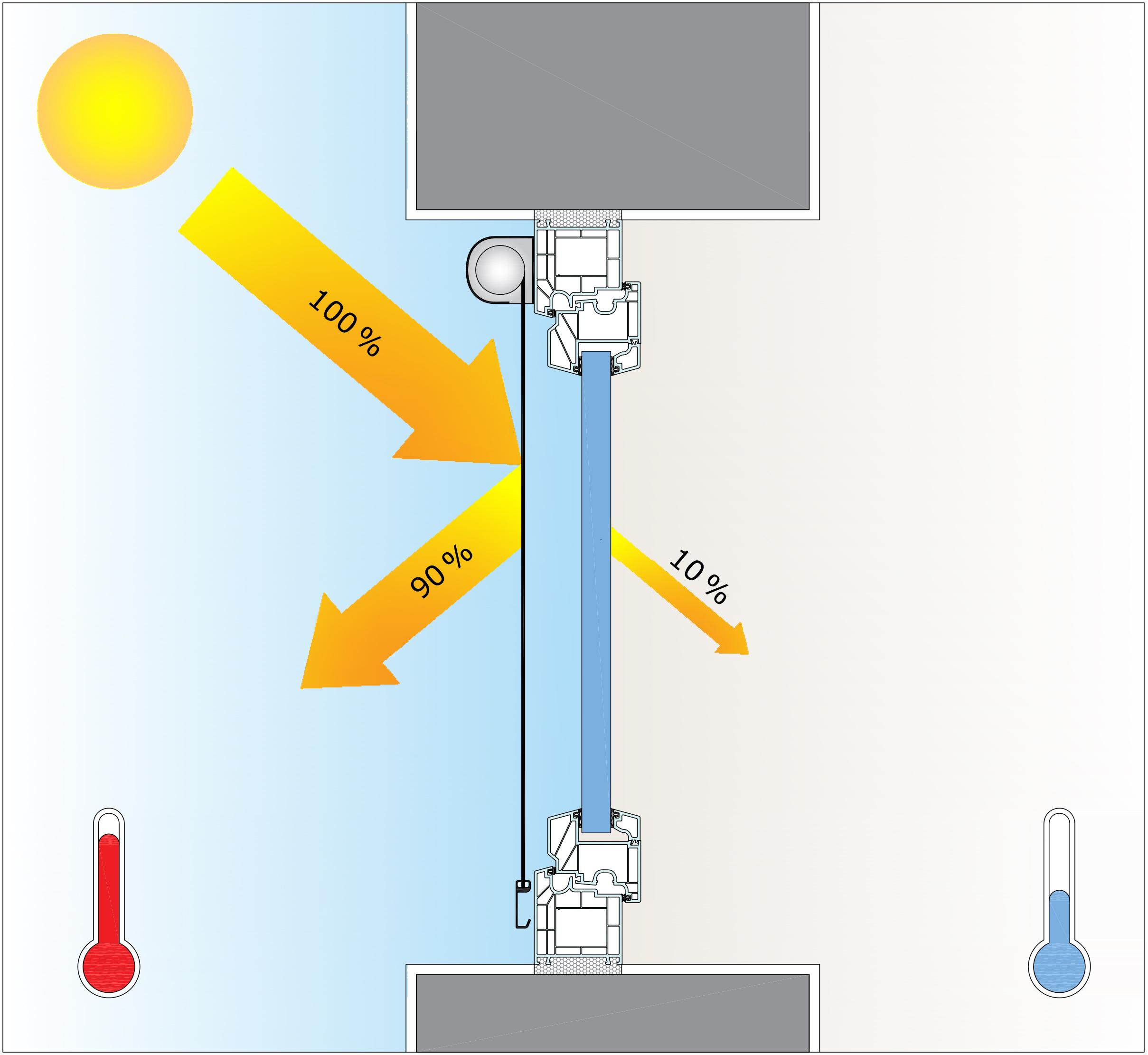 T:\TFE\CAD\0_Zwischenablge\Gerl\08_Blinos\041124_Blinos_Grafik Model (1)